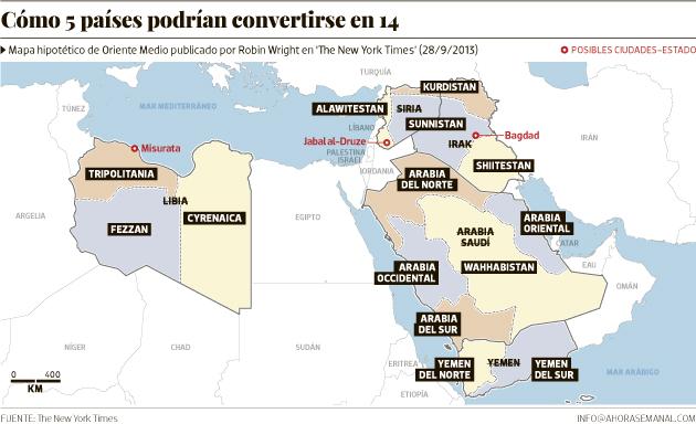 Oriente Medio en el punto de no retorno